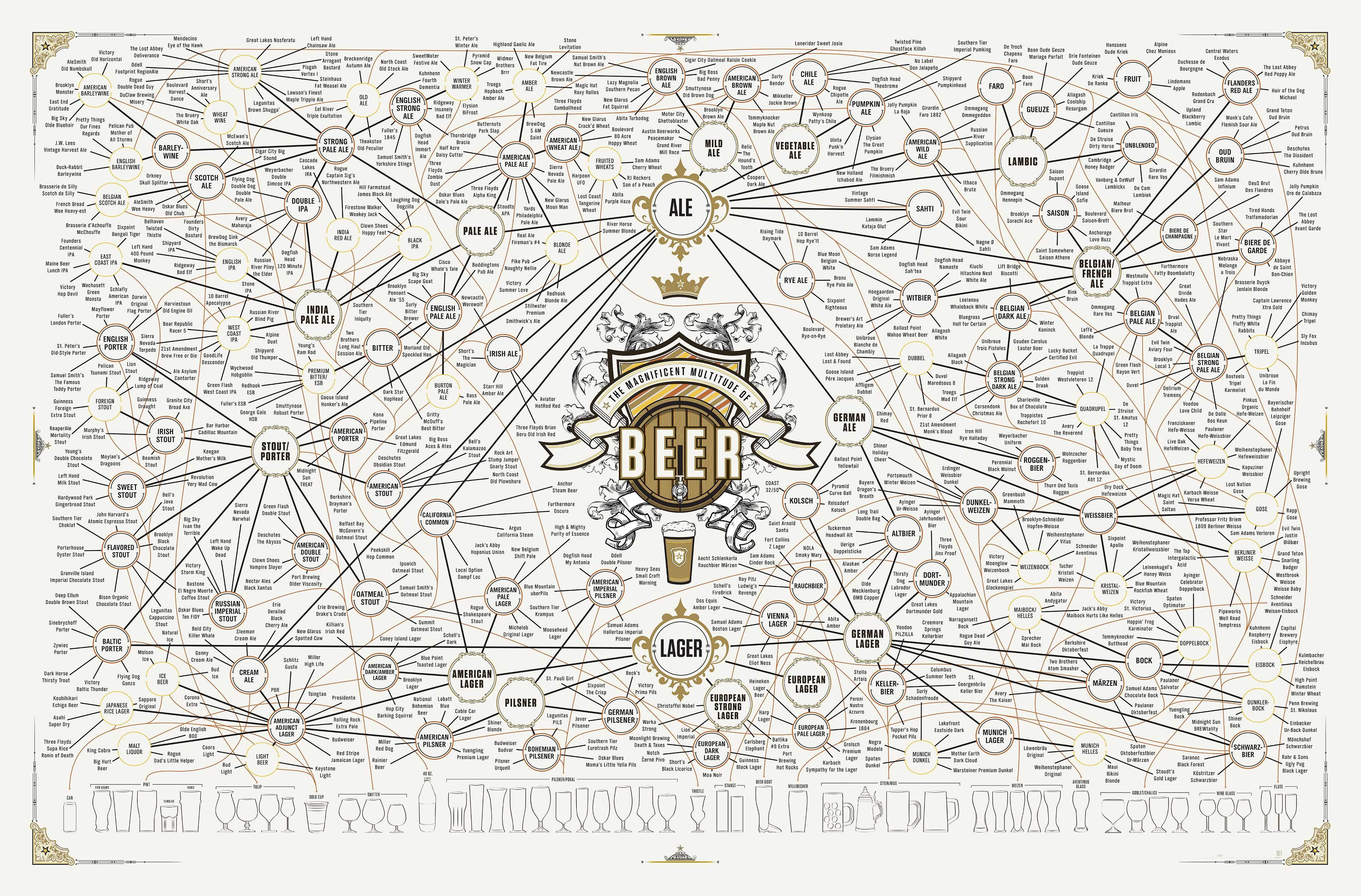 beermap popchat full