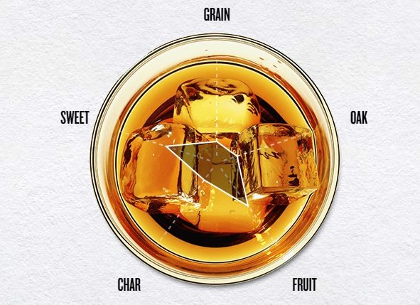 jim-beam-apple wheel